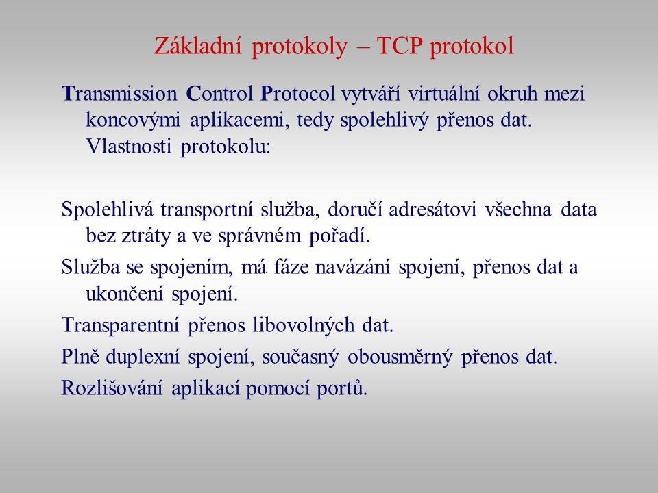 Základní protokoly – TCP protokol
