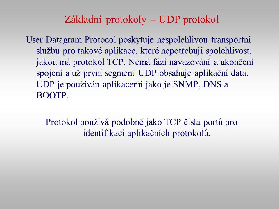 Základní protokoly – UDP protokol
