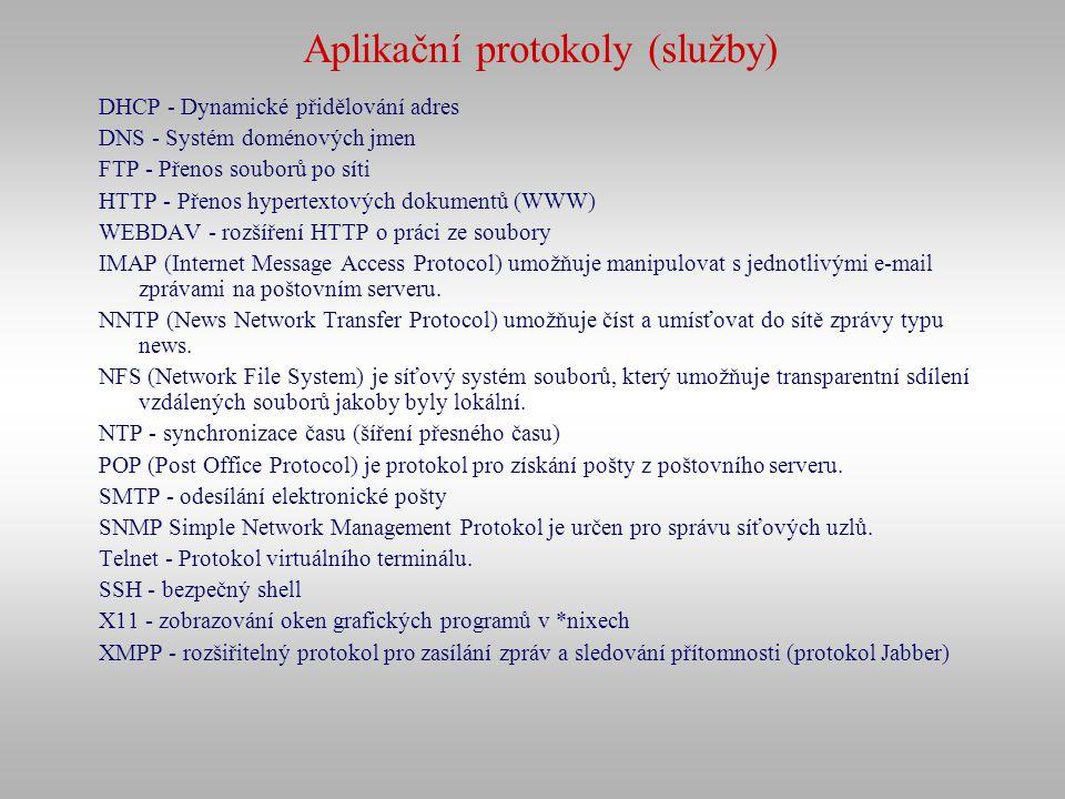 Aplikační protokoly (služby)