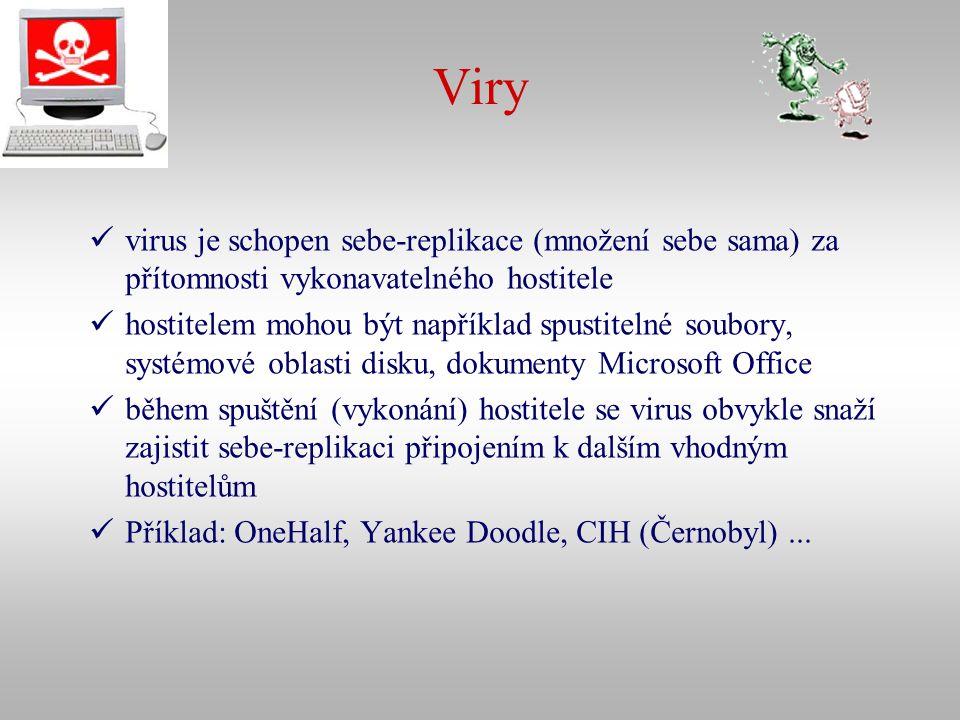Viry virus je schopen sebe-replikace (množení sebe sama) za přítomnosti vykonavatelného hostitele.
