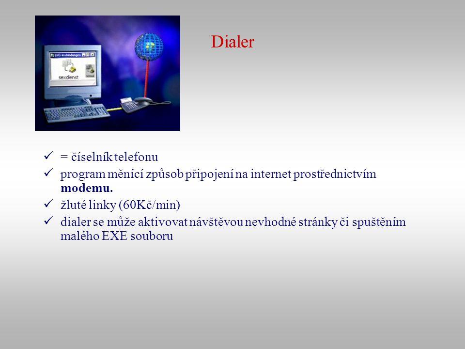 Dialer = číselník telefonu