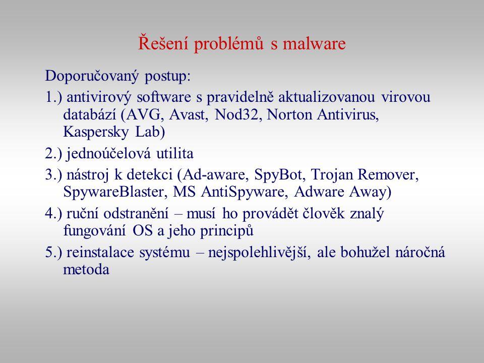 Řešení problémů s malware