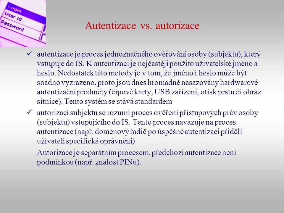 Autentizace vs. autorizace