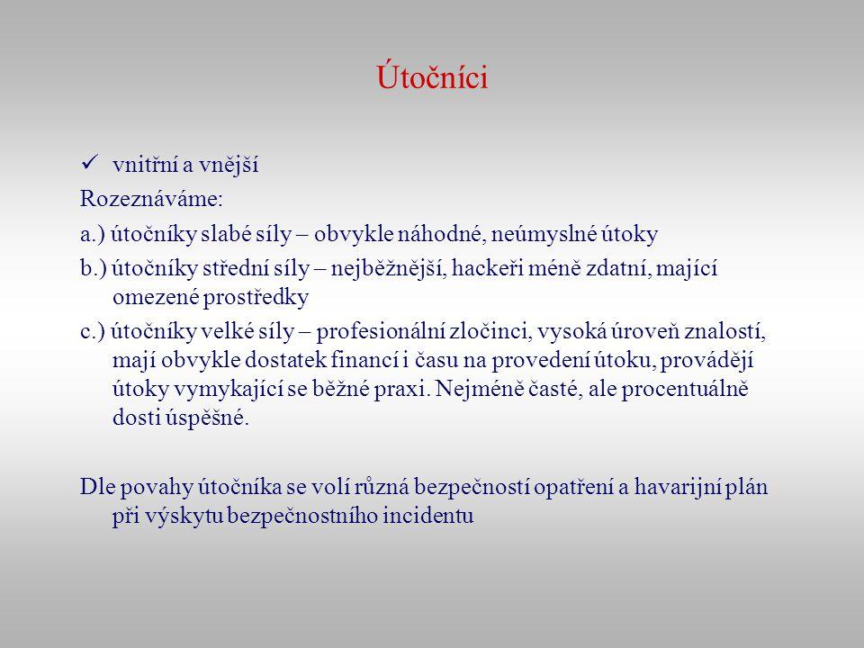 Útočníci vnitřní a vnější Rozeznáváme: