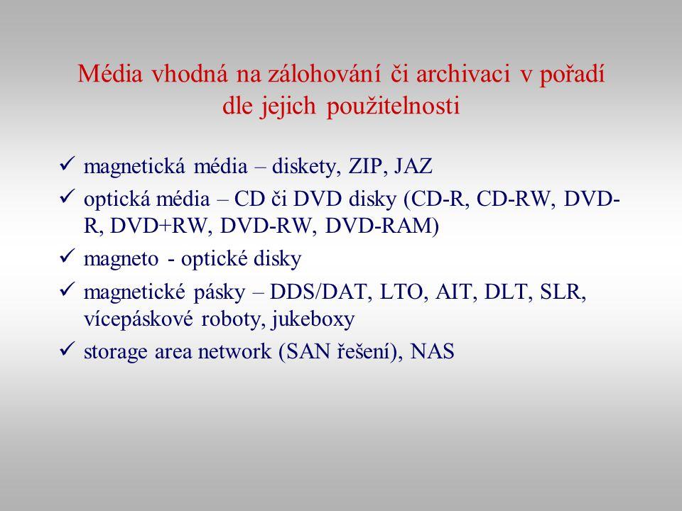 Média vhodná na zálohování či archivaci v pořadí dle jejich použitelnosti