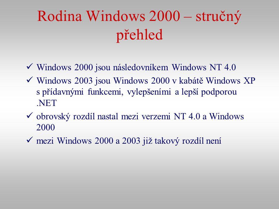 Rodina Windows 2000 – stručný přehled