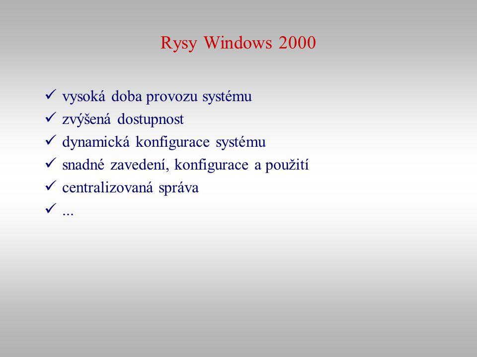 Rysy Windows 2000 vysoká doba provozu systému zvýšená dostupnost