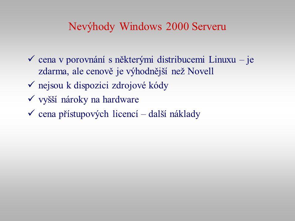 Nevýhody Windows 2000 Serveru