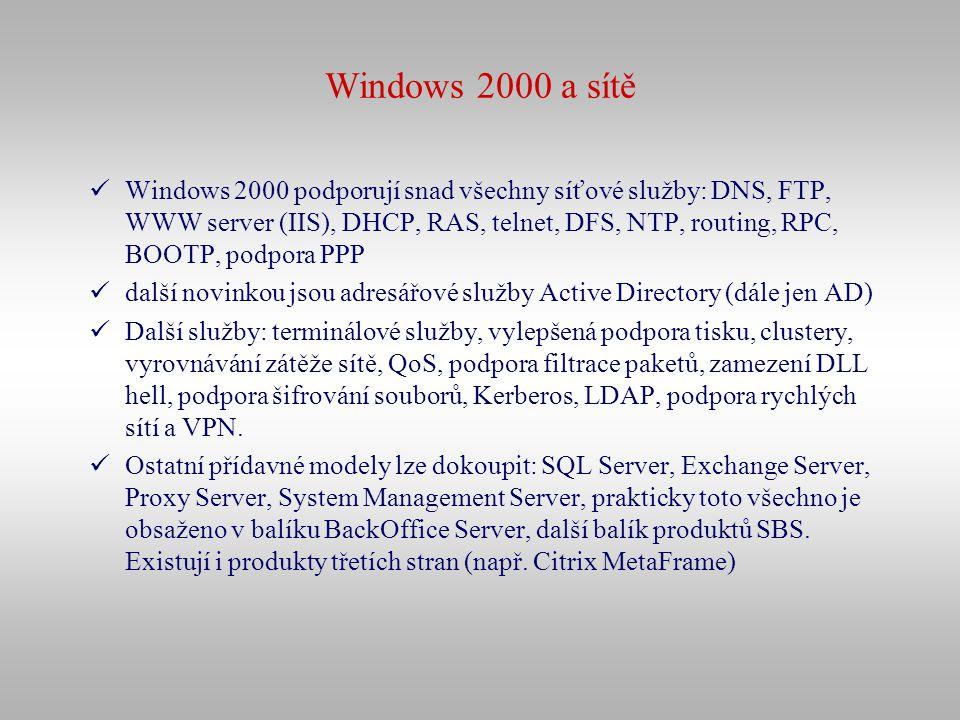 Windows 2000 a sítě