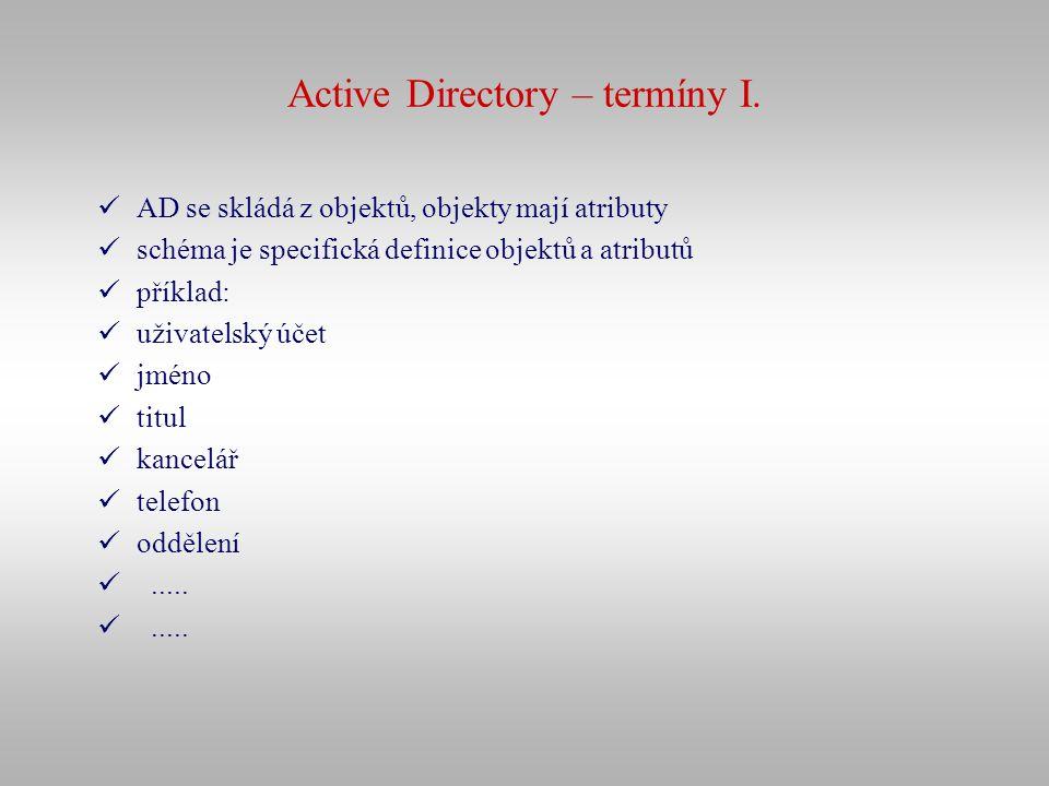 Active Directory – termíny I.