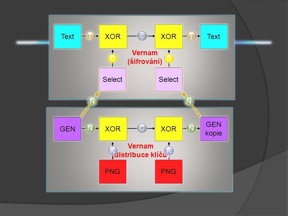Vernam (šifrování) Vernam (distribuce klíčů)