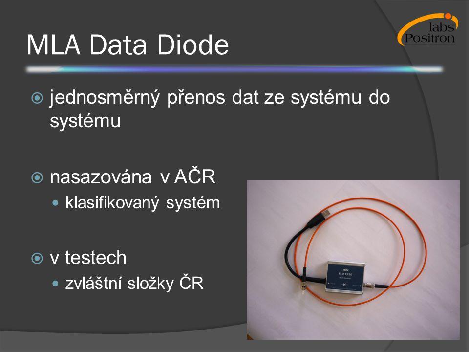 MLA Data Diode jednosměrný přenos dat ze systému do systému