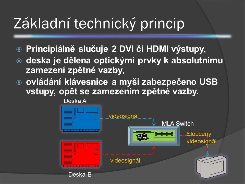 Základní technický princip