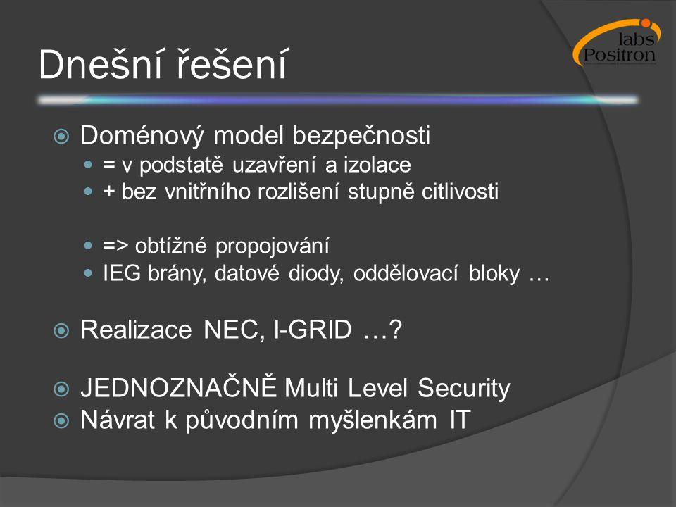 Dnešní řešení Doménový model bezpečnosti Realizace NEC, I-GRID …