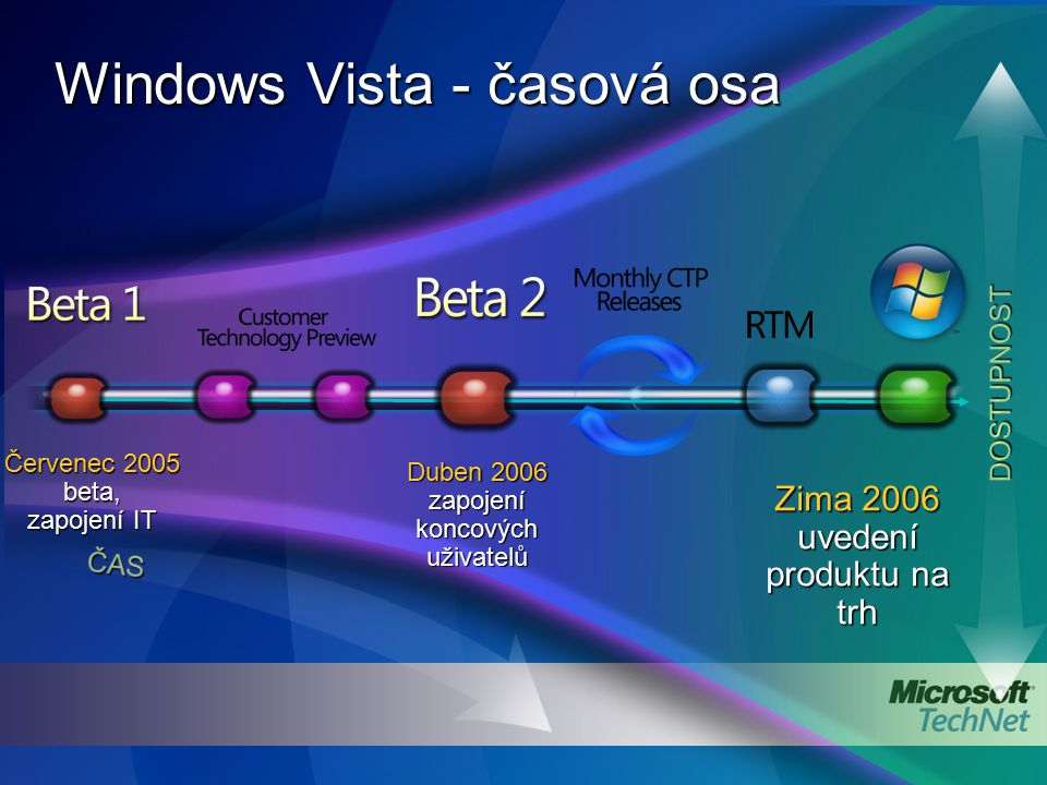 Beta testování Windows Vista http://www. microsoft