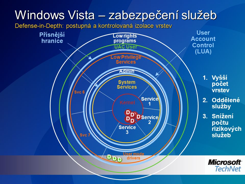 User Account Protection UAP bývalé LUA (Limited User Accounts)