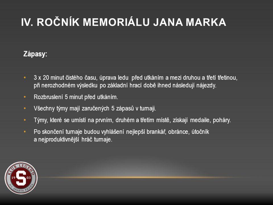 Iv. Ročník MEMORIÁLU JANA MARKA