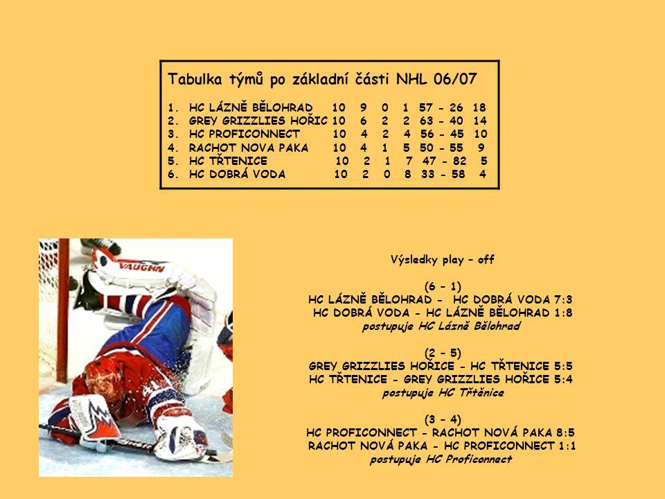 Tabulka týmů po základní části NHL 06/07