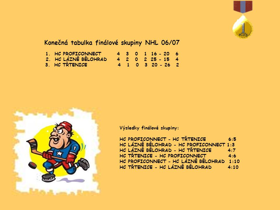 Konečná tabulka finálové skupiny NHL 06/07