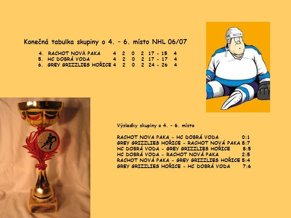 Konečná tabulka skupiny o 4. – 6. místo NHL 06/07