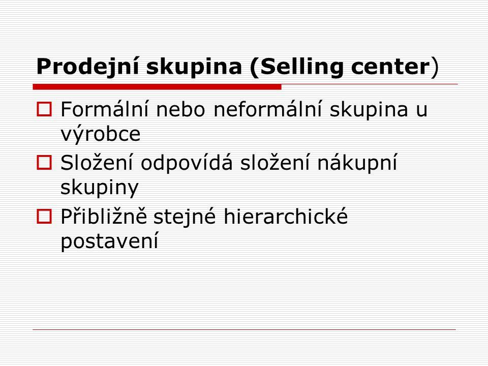 Prodejní skupina (Selling center)