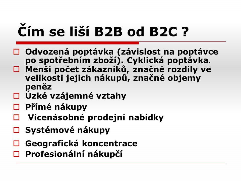 Čím se liší B2B od B2C Odvozená poptávka (závislost na poptávce po spotřebním zboží). Cyklická poptávka.