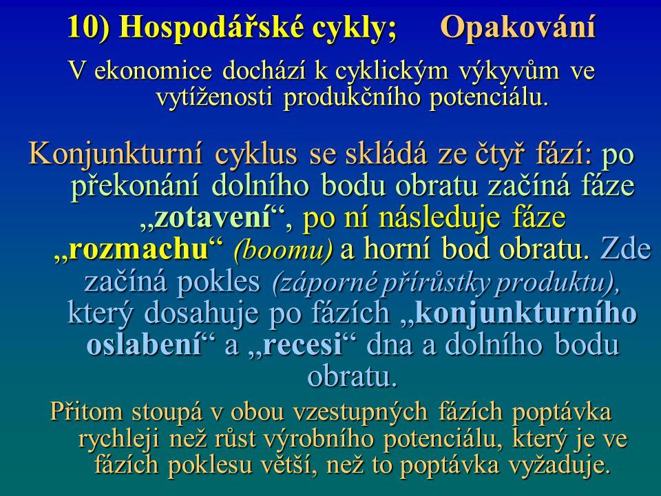 10) Hospodářské cykly; Opakování