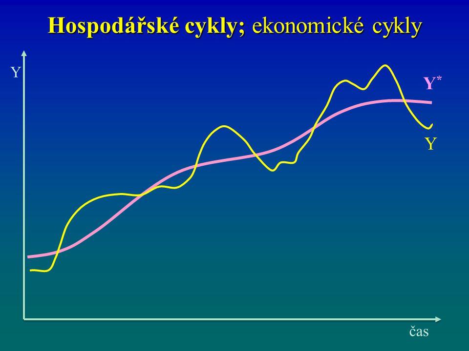 Hospodářské cykly; ekonomické cykly