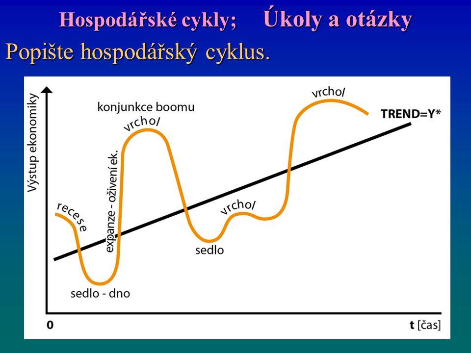 Hospodářské cykly; Úkoly a otázky