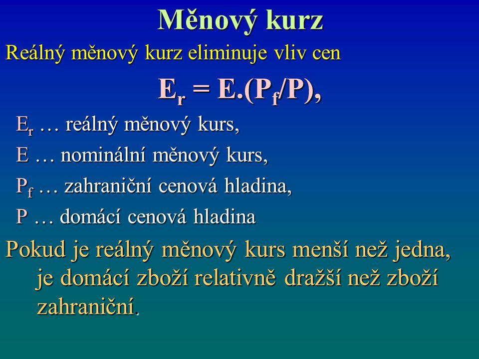 Měnový kurz Er = E.(Pf/P),