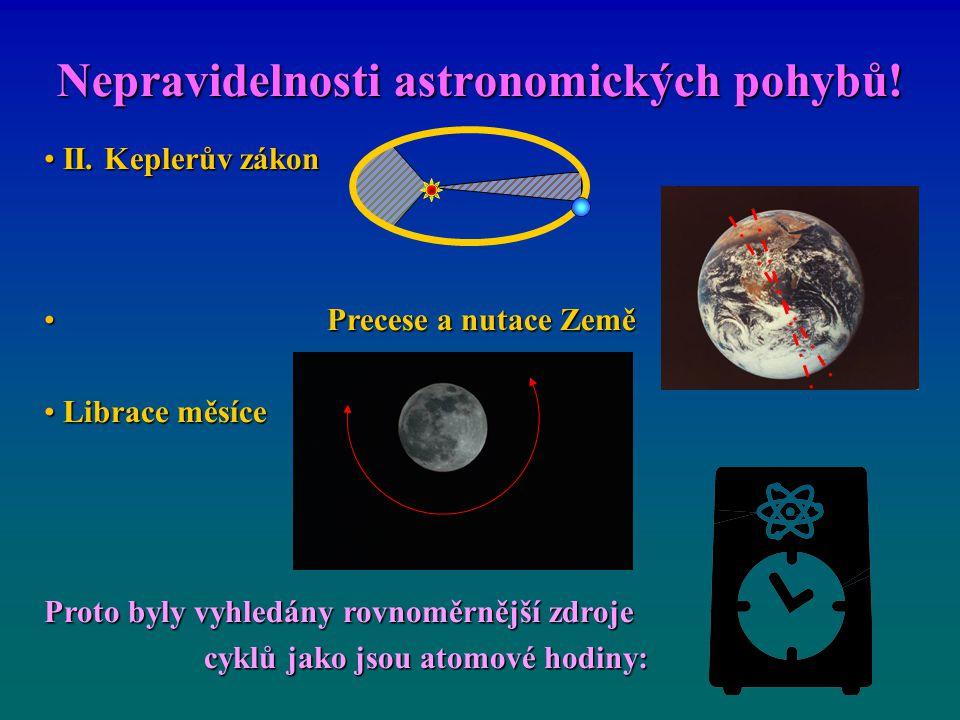 Nepravidelnosti astronomických pohybů!
