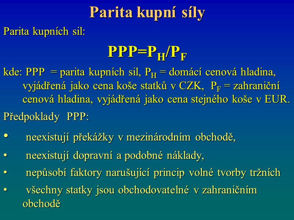 Parita kupní síly PPP=PH/PF