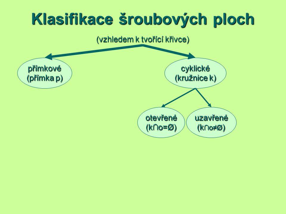 Klasifikace šroubových ploch