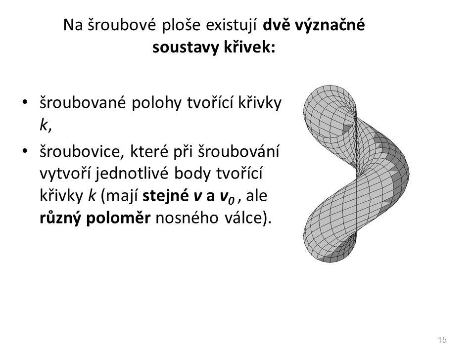 Na šroubové ploše existují dvě význačné soustavy křivek:
