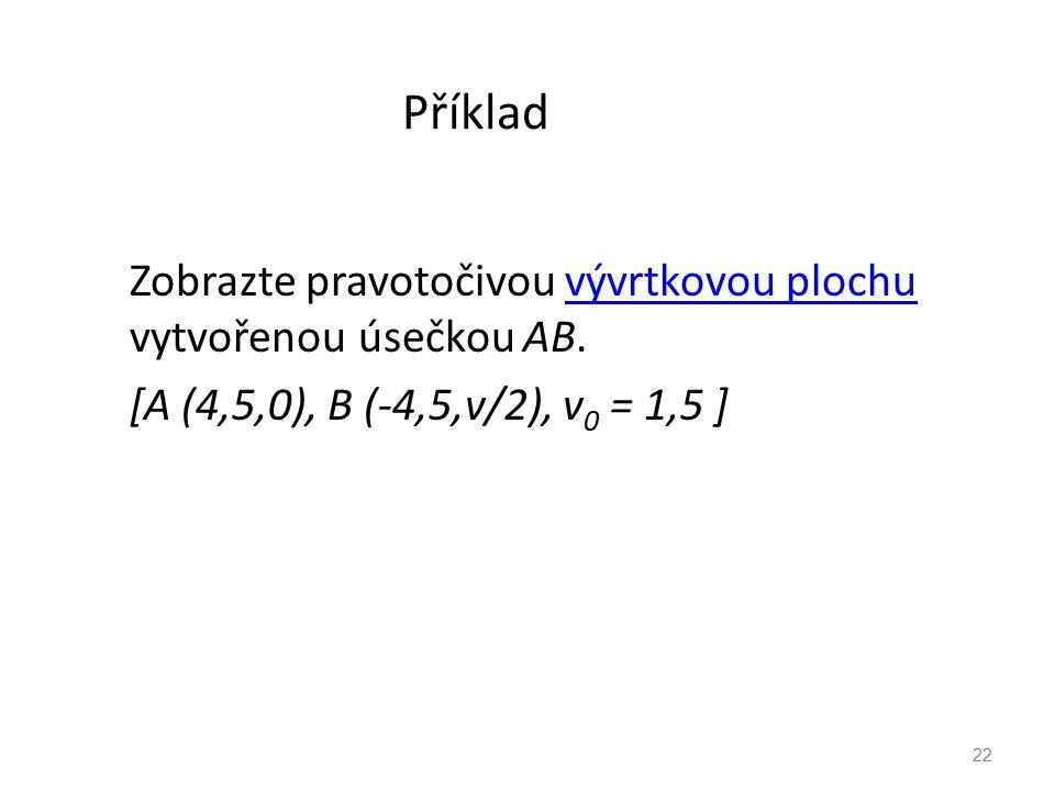 Příklad Zobrazte pravotočivou vývrtkovou plochu vytvořenou úsečkou AB.