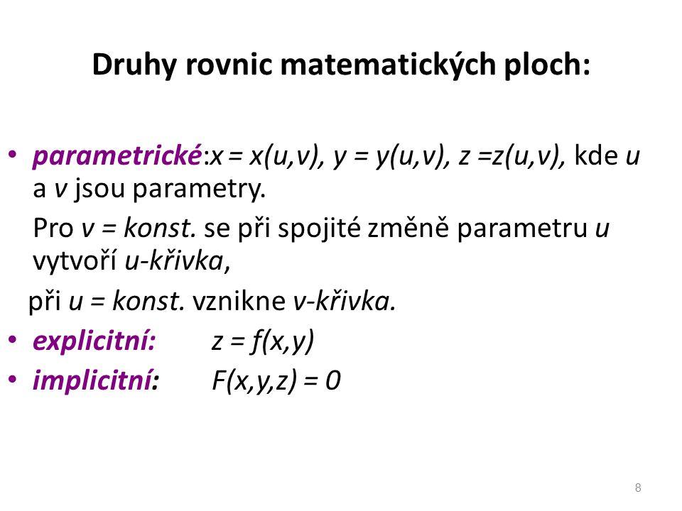 Druhy rovnic matematických ploch: