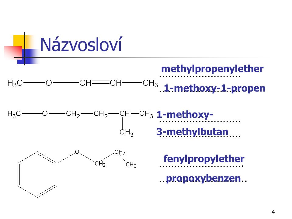 Názvosloví ……………………… ………………………. ……………………….. methylpropenylether