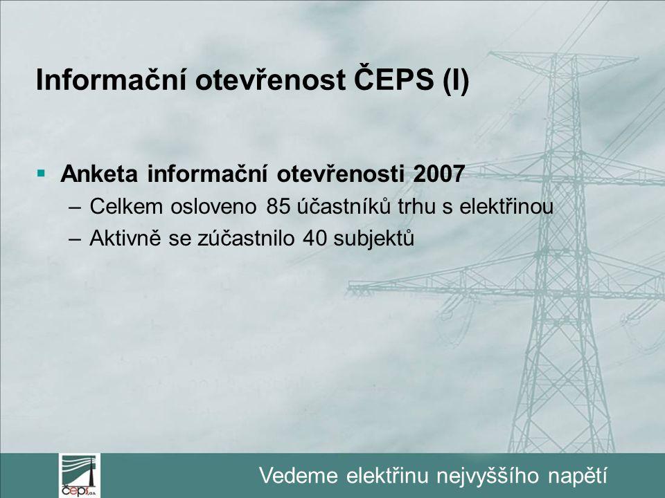 Informační otevřenost ČEPS (I)
