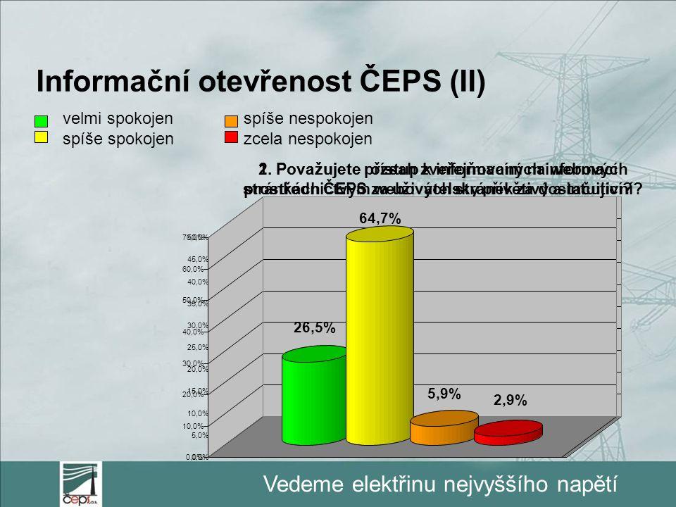 Informační otevřenost ČEPS (II)