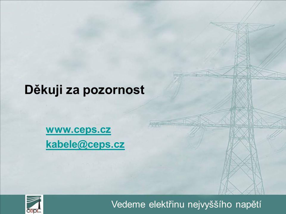 www.ceps.cz kabele@ceps.cz