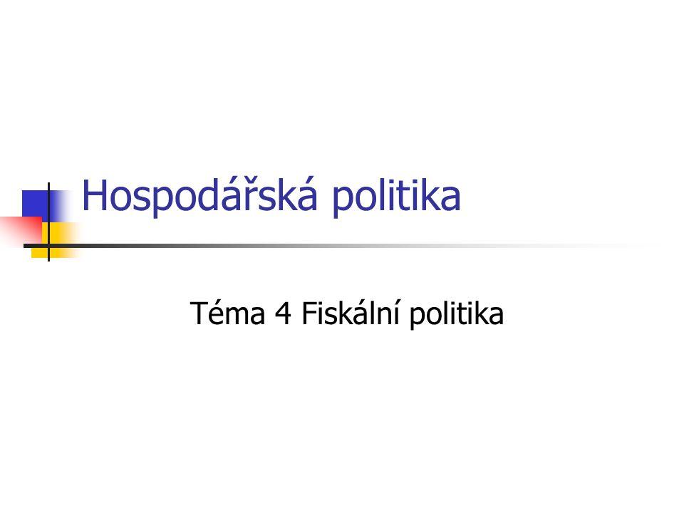 Téma 4 Fiskální politika