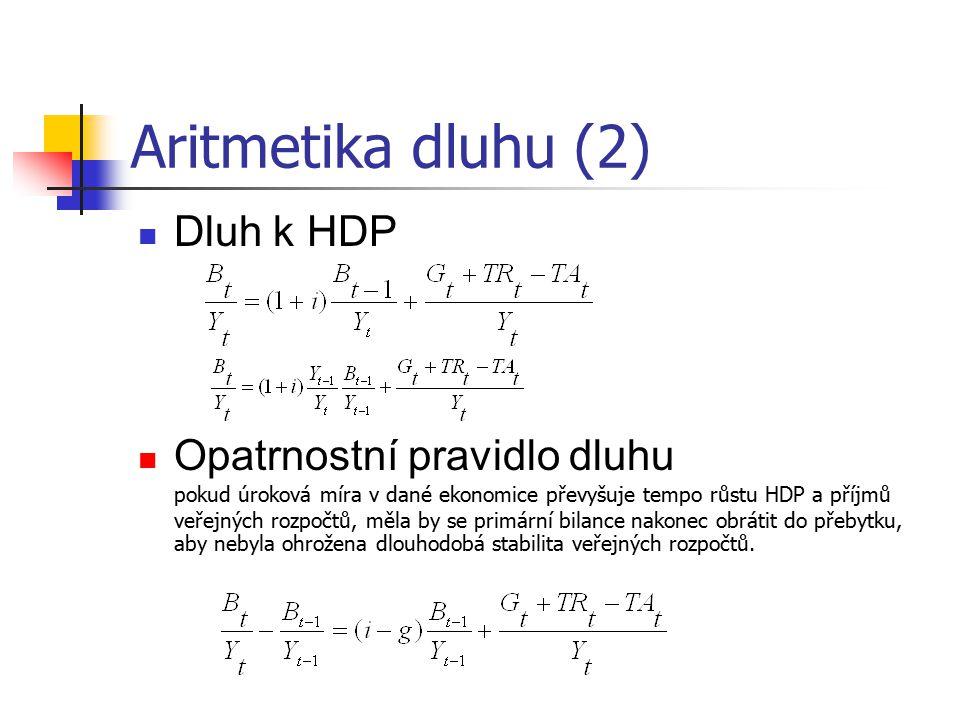 Aritmetika dluhu (2) Dluh k HDP Opatrnostní pravidlo dluhu