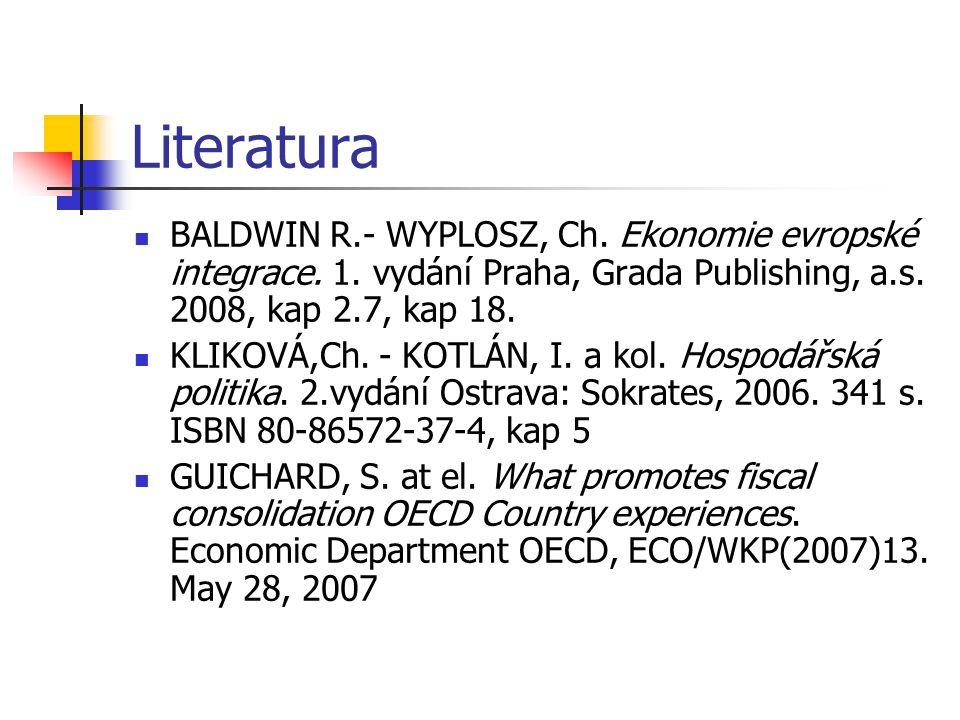 Literatura BALDWIN R.- WYPLOSZ, Ch. Ekonomie evropské integrace. 1. vydání Praha, Grada Publishing, a.s. 2008, kap 2.7, kap 18.