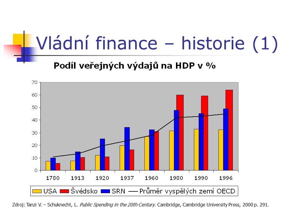 Vládní finance – historie (1)
