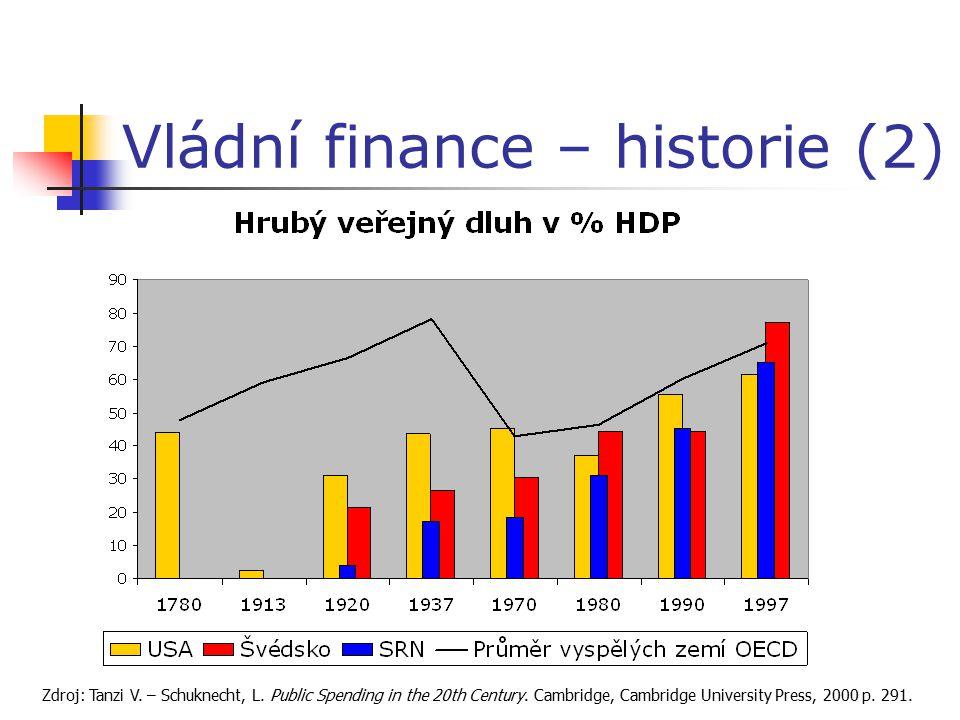 Vládní finance – historie (2)