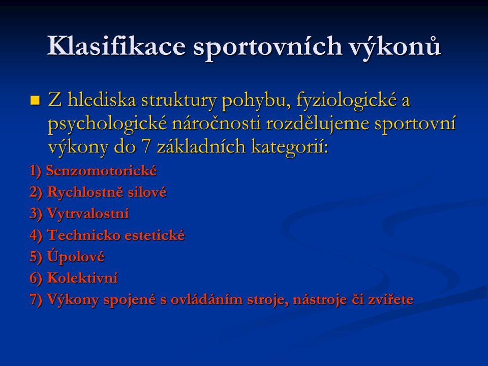 Klasifikace sportovních výkonů