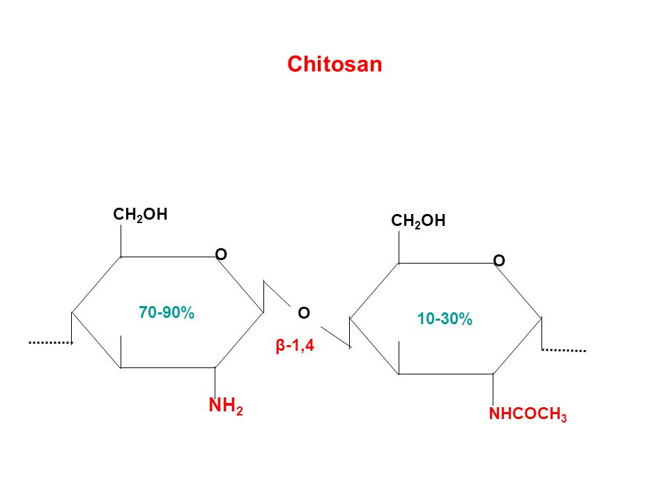 Chitosan CH2OH CH2OH O O 70-90% 10-30% O β-1,4 NH2 NHCOCH3