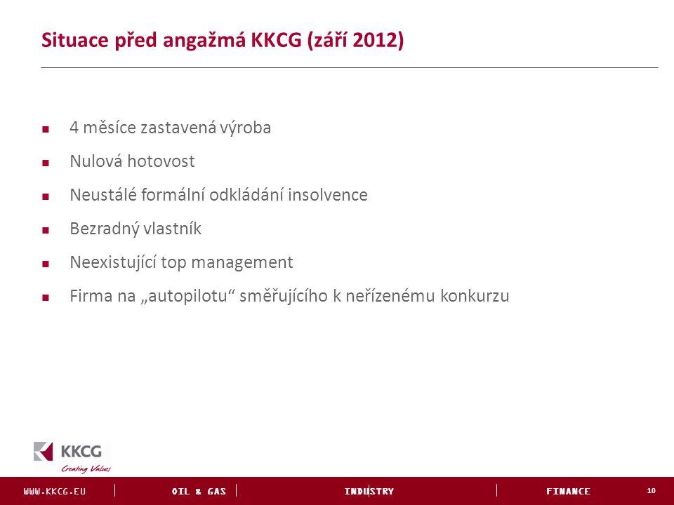 Situace před angažmá KKCG (září 2012)