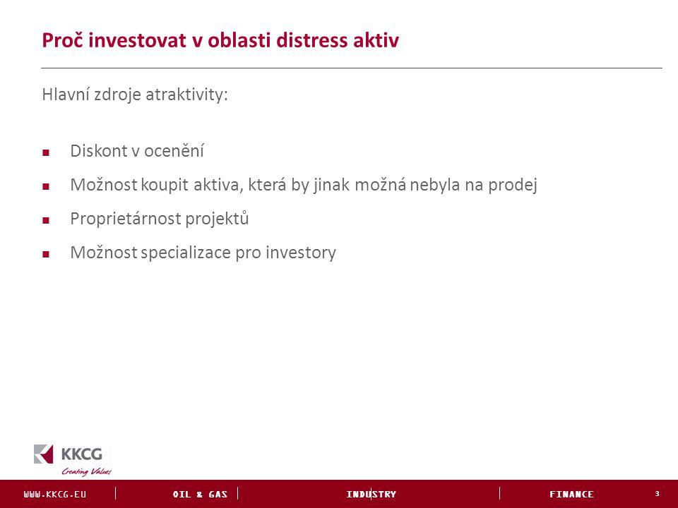 Proč investovat v oblasti distress aktiv