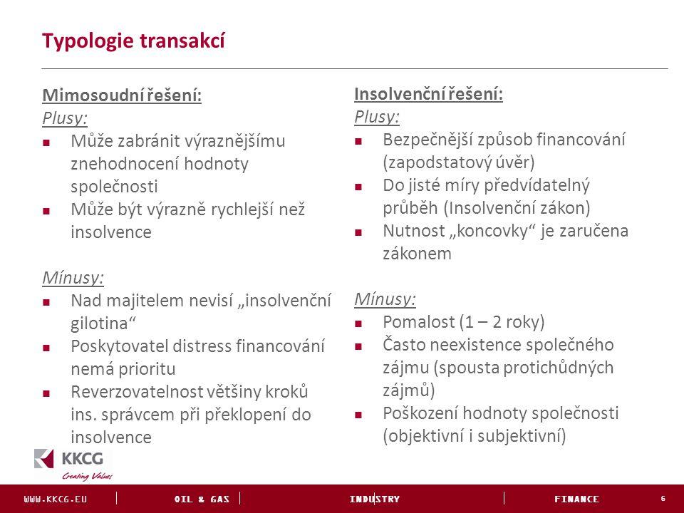 Typologie transakcí Mimosoudní řešení: Insolvenční řešení: Plusy: